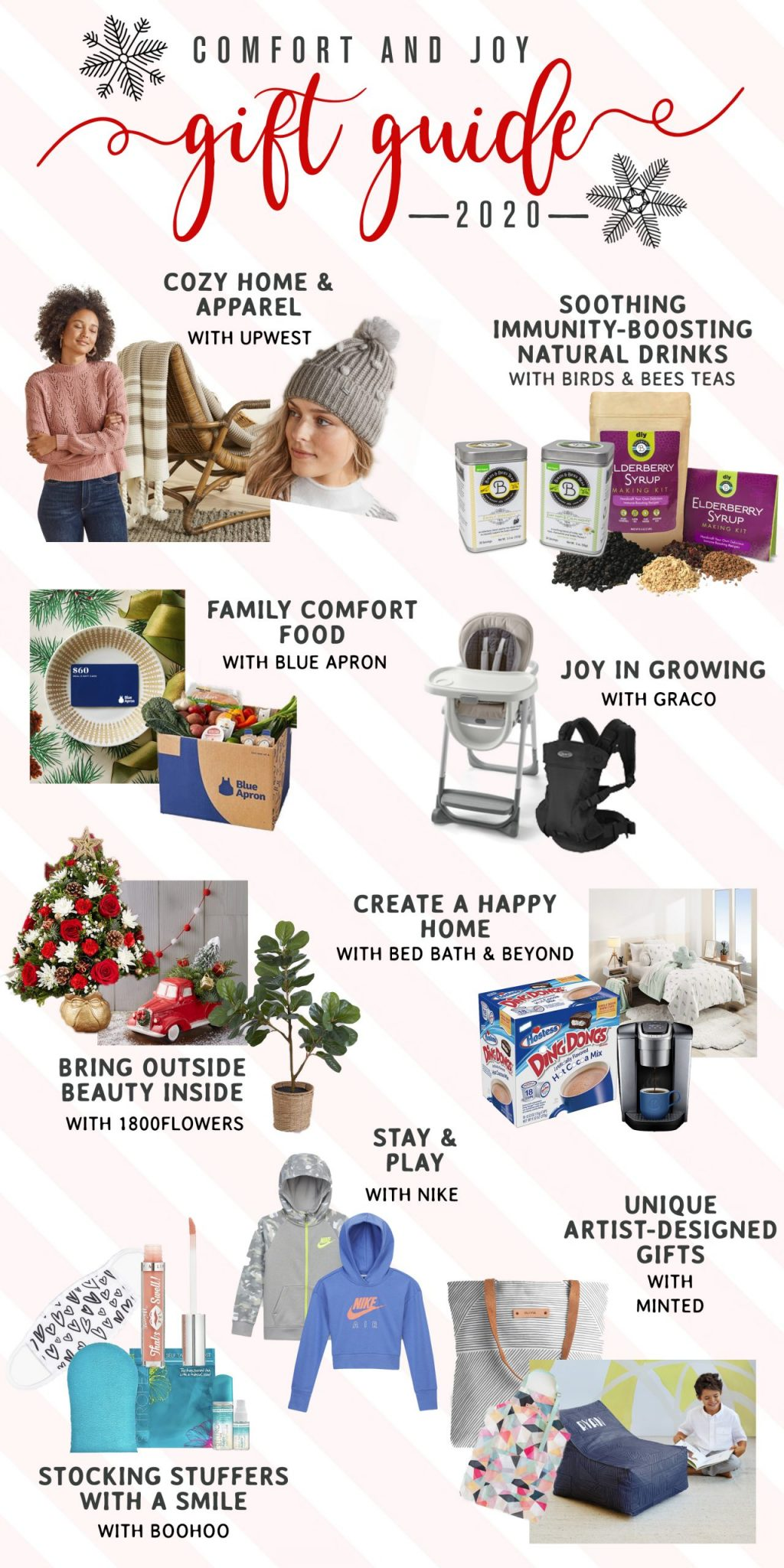 2020 Gift Guide: Comfort & Joy